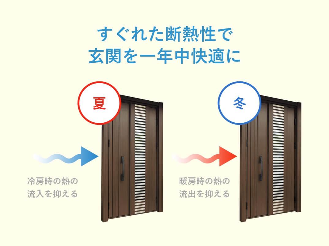 かんたんドアリモ 玄関ドア 断熱機能